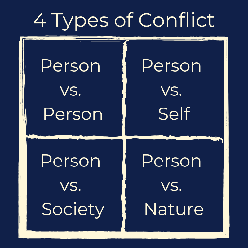 Four Types of Conflict to Drive Your Story — Inkdrop Lit
